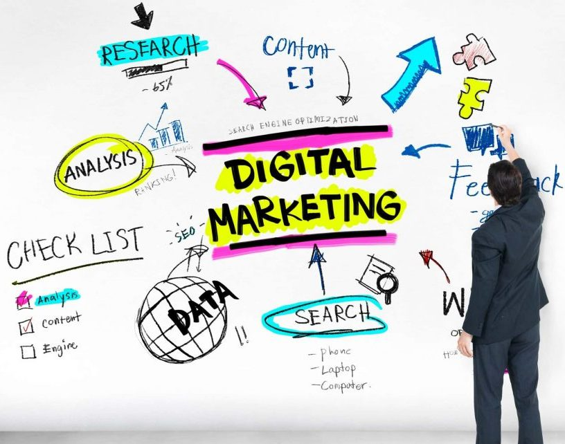 Digital Marketing Campaign - ClickVision All-in-One Digital Marketing Agency