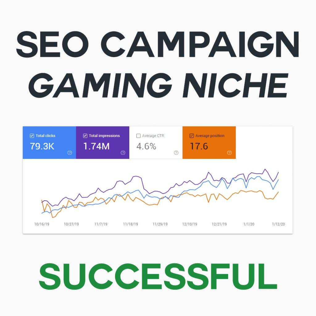 SEO Campaign - Gaming Niche
