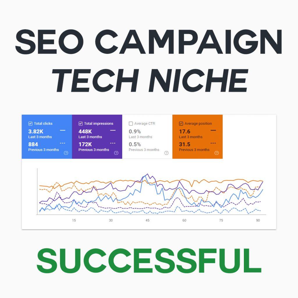 SEO Campaign - Tech Niche