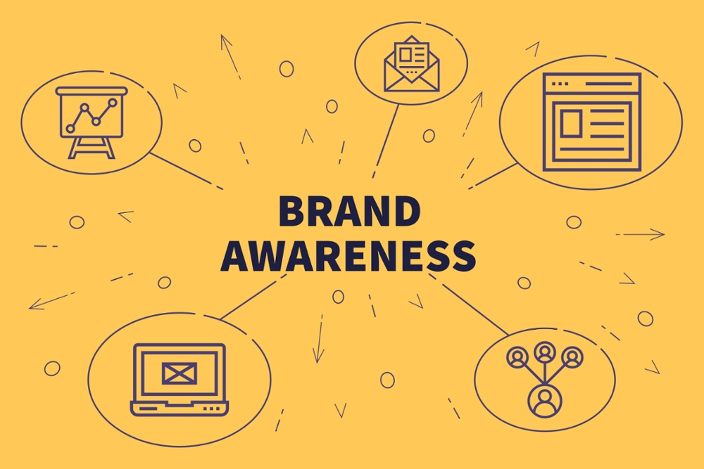 Increased brand awareness - Why Small Businesses Need Social Media